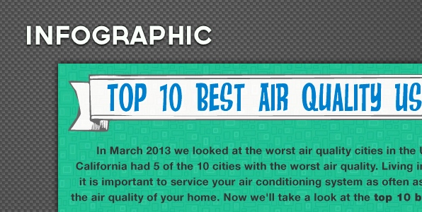 Top 10 US Cities for Best Air Quality