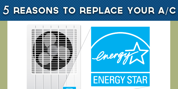 5 reasons to replace your air conditioning system - Reasons may need replace windows ...