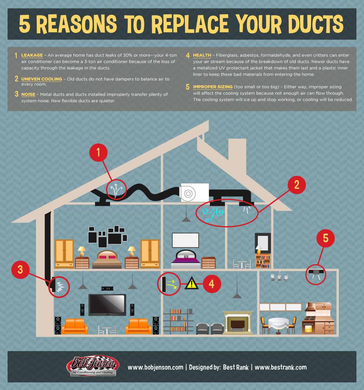 How To Replace Ac Ducts | MyCoffeepot Org