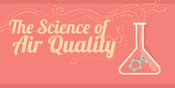 Science of Air Quality