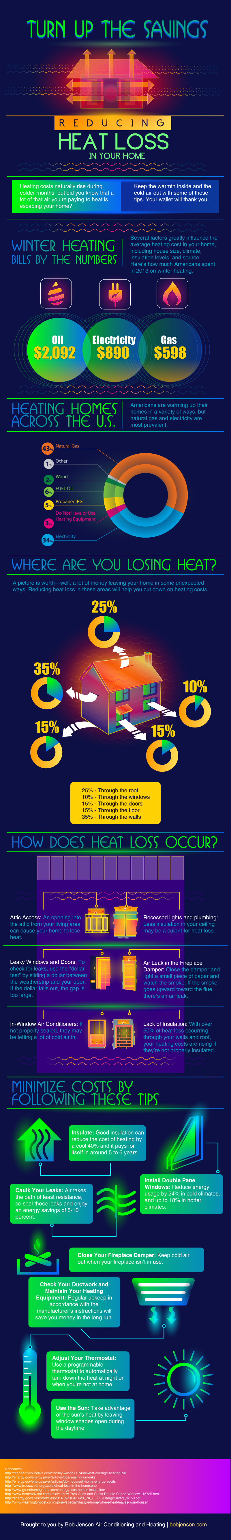 Turn Up The Savings Reducing Heat Loss In Your Home