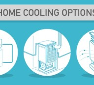 Home Cooling Options