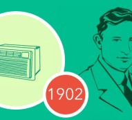 The Evolution of Air Conditioning