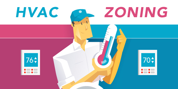 HVAC Zoning How It Works